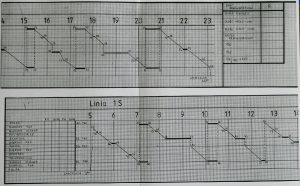 Wykresówka linia nr 1S