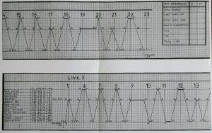 Wykresówka linia nr 2
