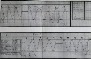 Wykresówka linia nr 3